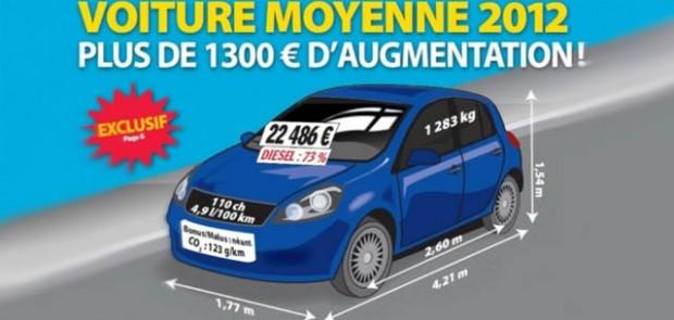 voiture moyenne des Français, prix, tarif, mensuration, gabarit, étude, l'argus