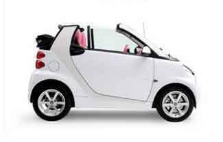 smart, fortwo, hermès, citadine, voitures roses, voiture fille