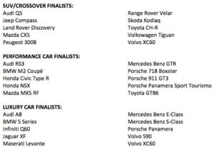 women's world car of the year, voiture de l annee, voiture femme, auto femme, prix feminin